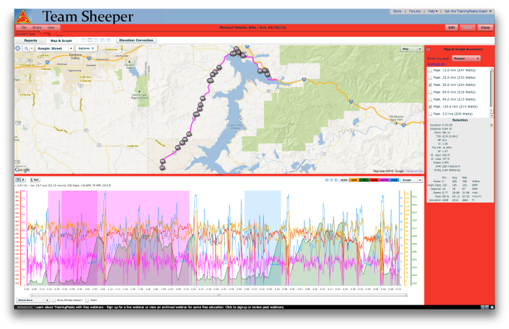 IMCDA-AthleteB-secondhalf-peak 30